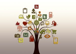 Social Media Marketing and All of Its Benefits